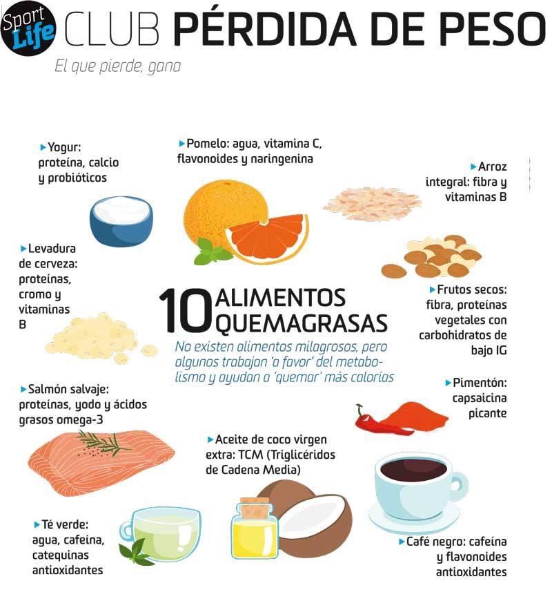 Alimentos quemagrasas federaci n puertorrique a de karate y artes marciales asoc fepuka - Alimentos ricos en proteinas pdf ...